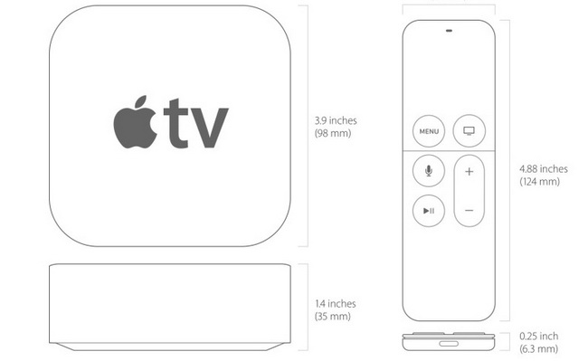 How to get a new Apple TV besplatno review