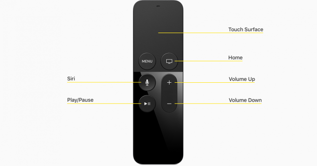 Most likely, you will not want to buy Apple TV Remote30 review