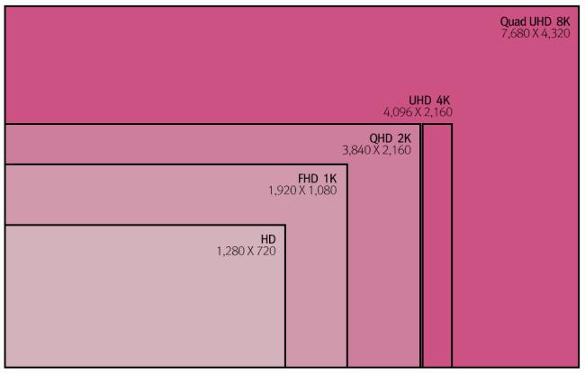 8K iMac: we need more Pixela review