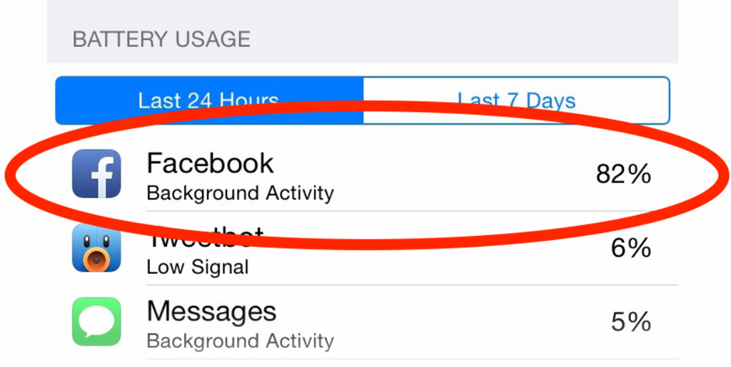 Facebook wants to stop being the enemy of the battery of your iPhone26 review