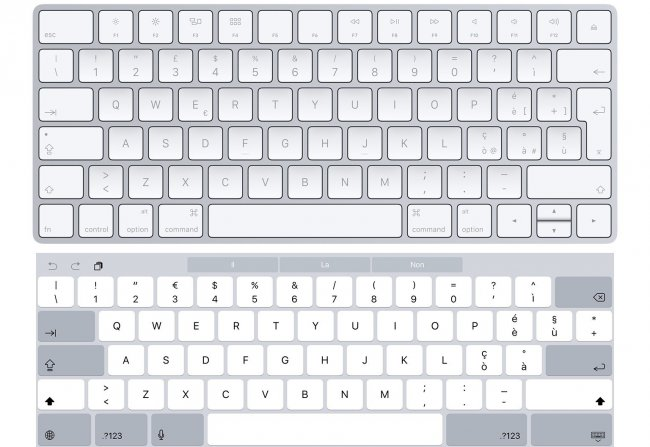 Another problem of the iPad Pro linked with the keyboard