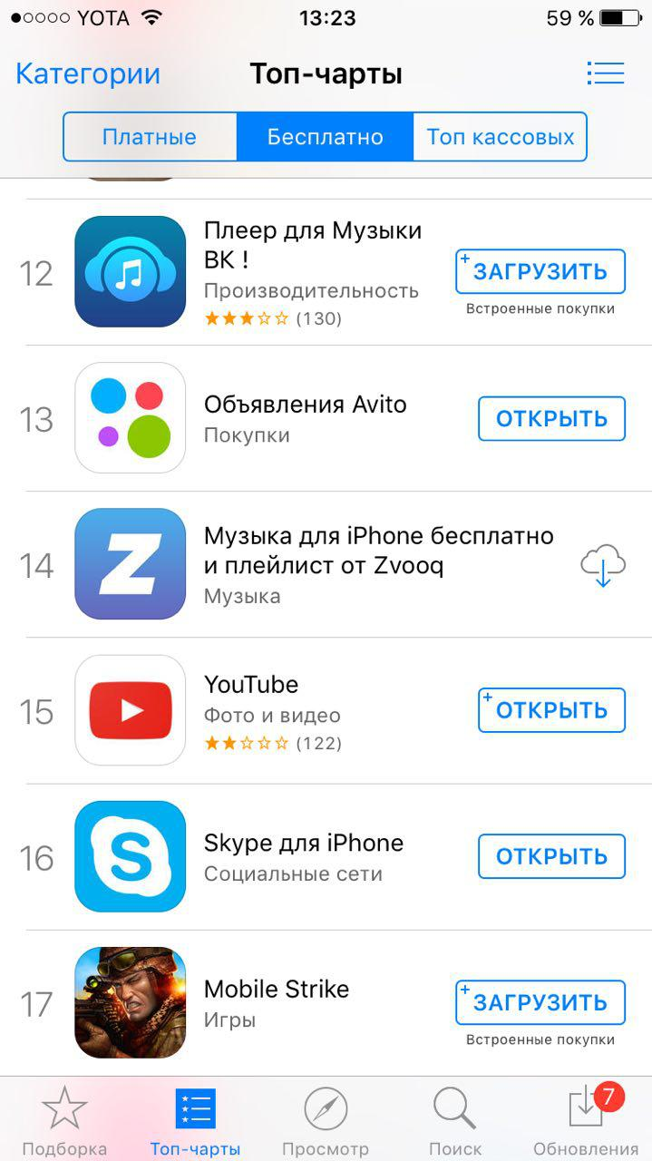 The apps in the App Store started to lose ratings