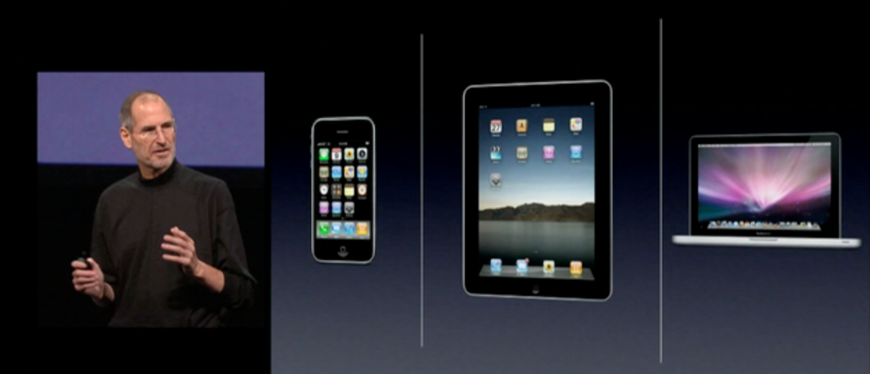 Why do we need all these products from Apple