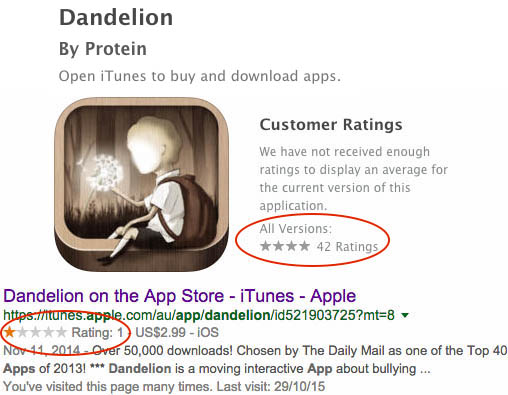 Ratings in the App Store will be displayed correctly