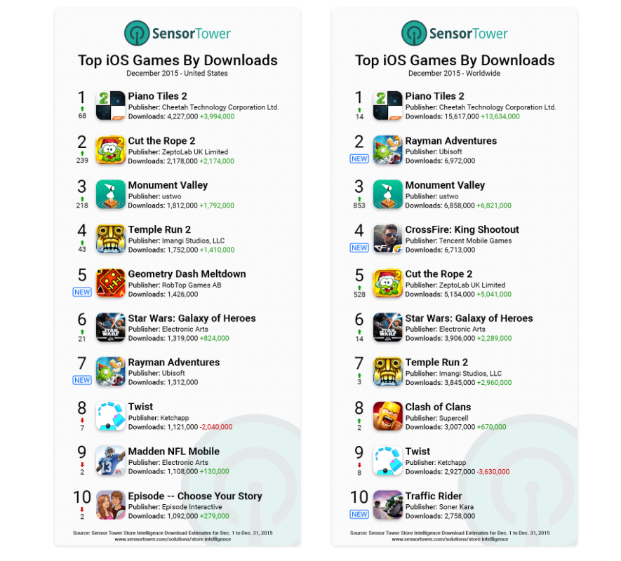 What games were the best in the App Store?