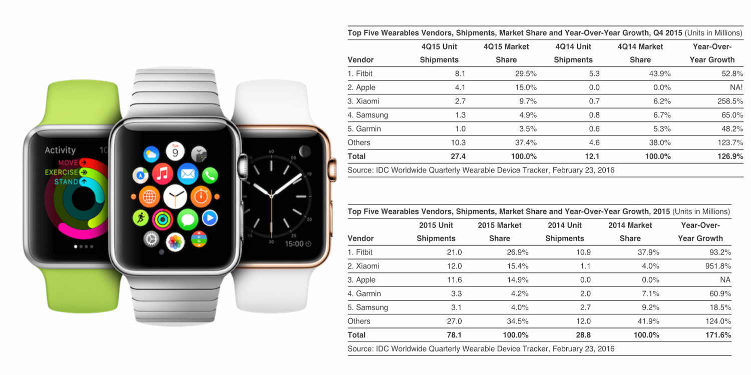 Apple Watch competitors tear to shreds