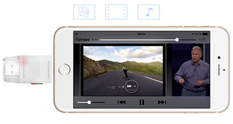 i-FlashDrive flash drive for your iPad and iPhone