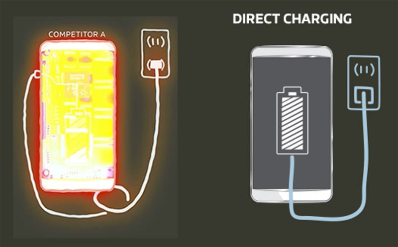 Technology for quick charging Pump Express from MediaTek 3.0 lets you recharge your smartphone to 70% in 20 minutes [video]