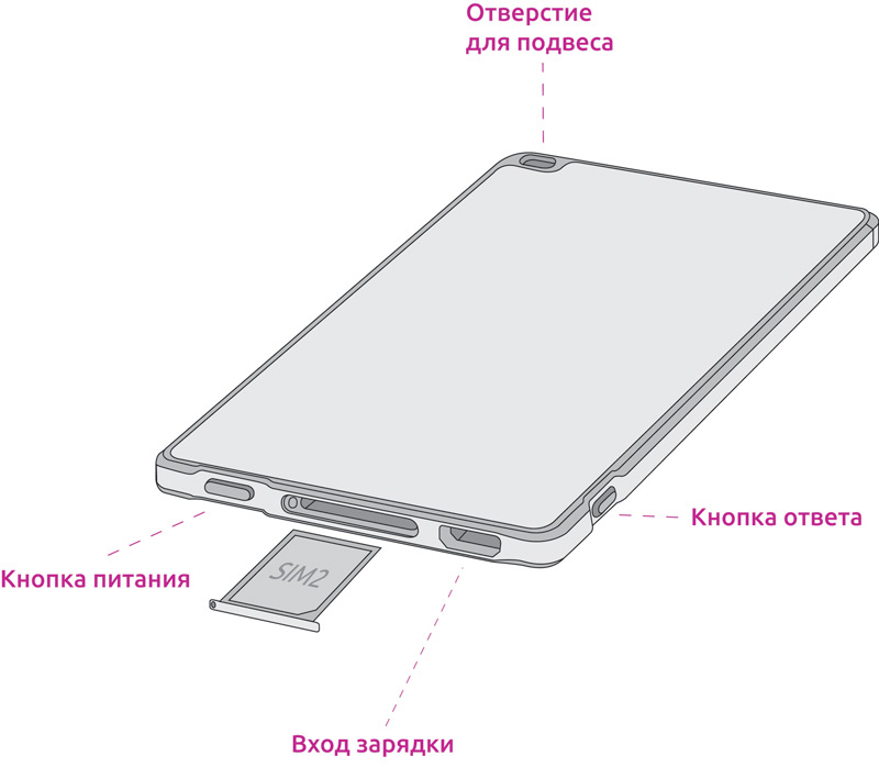 In Russia presents Morecard wireless adapter that allows you to connect to your iPhone second SIM card