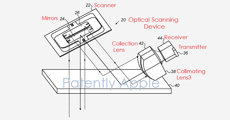 Apple received a patent on the technology of 3D cameras for the next generation iPhone