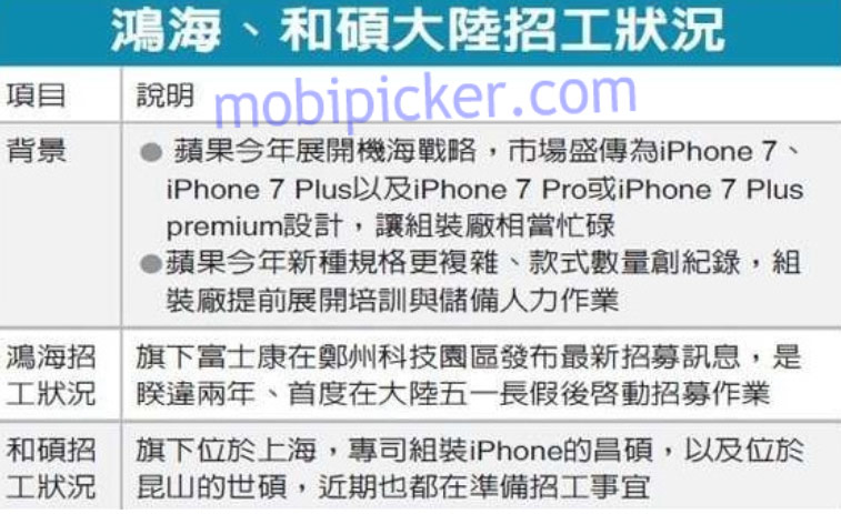 Media: Apple has begun production of the iPhone 7 will be released three different models
