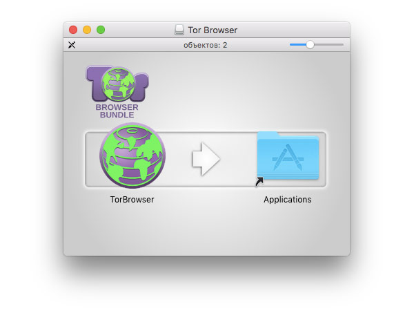 The release of the Tor Browser 6.0 with support for OS X Gatekeeper