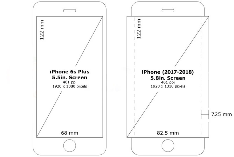 Media: bent from two sides OLED display will become the main feature of the iPhone in 2017