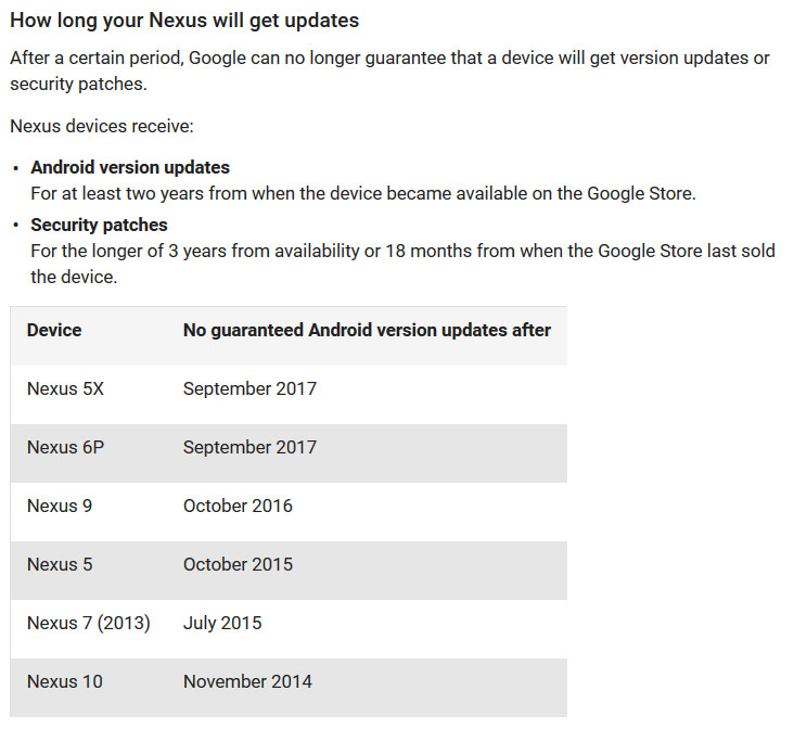 Google promises to support reference Android devices only for 2 years