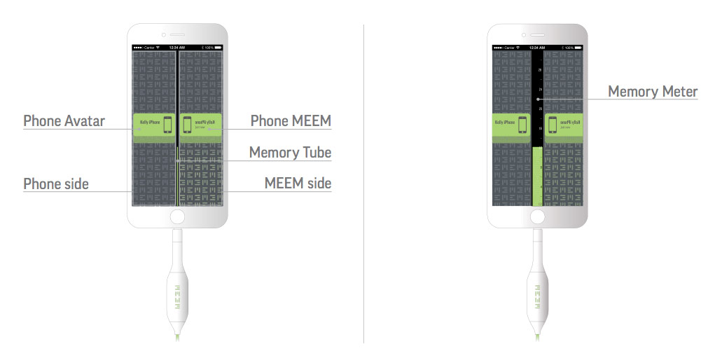 """Smart"" charging cable Meem backs up data while charging smartphone"