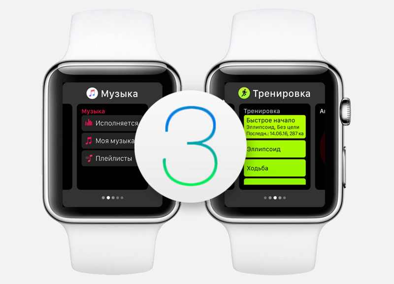 How Apple managed to achieve an instant run applications in watchOS 3