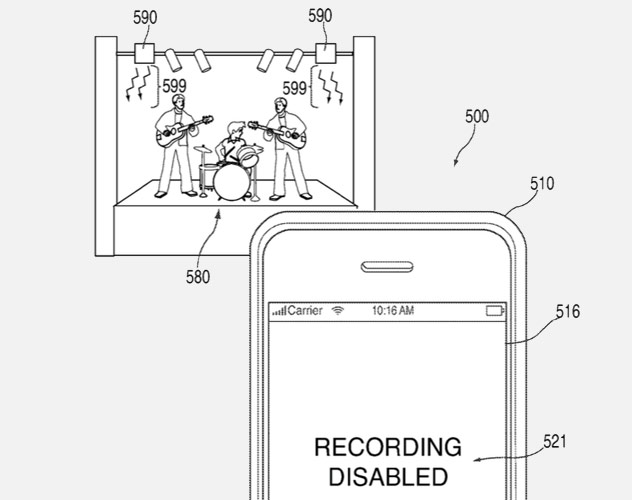 Apple has developed a way of curbing the illicit photos and video with your iPhone