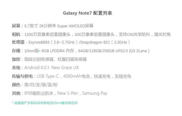 Revealed full specifications of the Samsung Galaxy Note 7