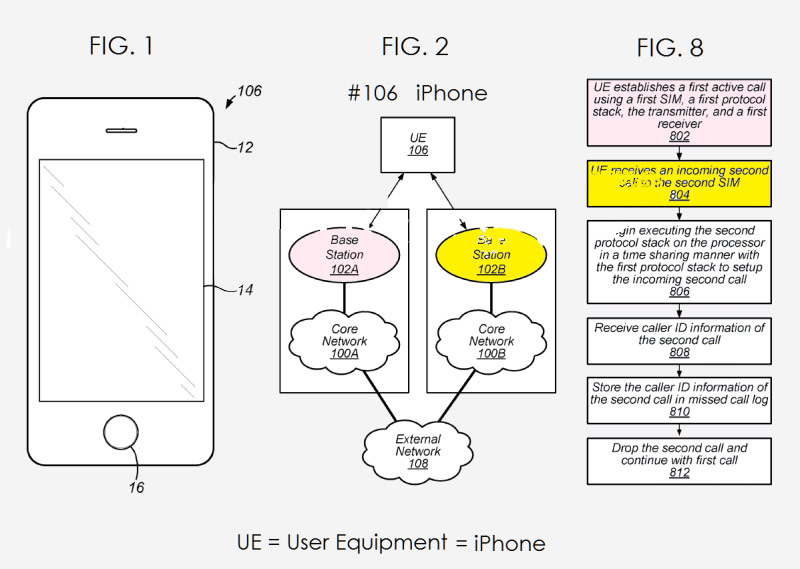 Apple has patented an iPhone with two SIM-cards