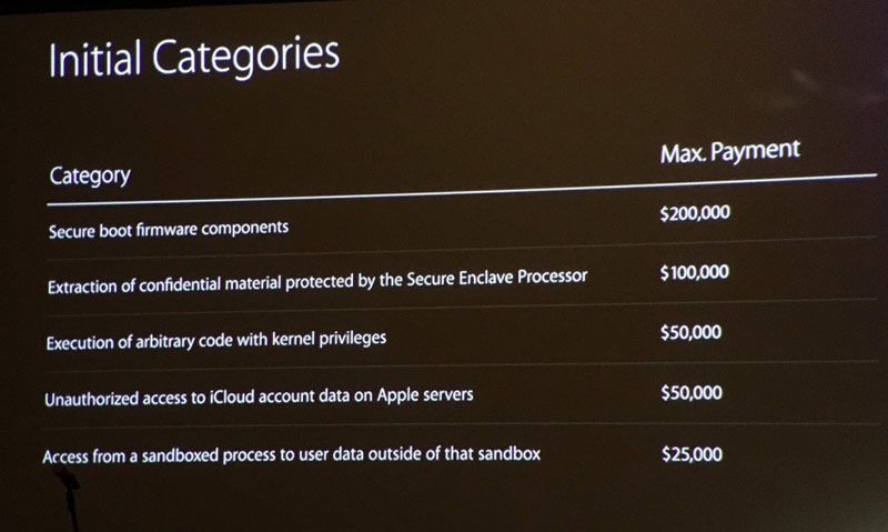 Apple is paying hackers up to $200 000 for finding vulnerabilities in their devices