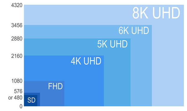 In Japan launched the world's first TV broadcasting in 8K resolution