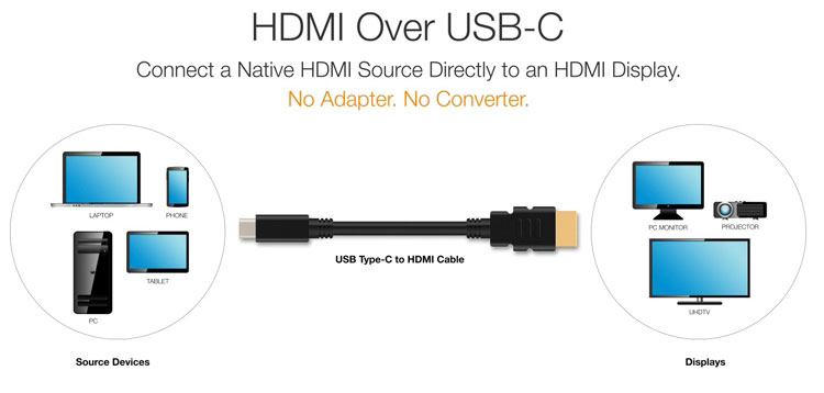 Announced HDMI cables USB-C to HDMI for 4K monitors and TVs