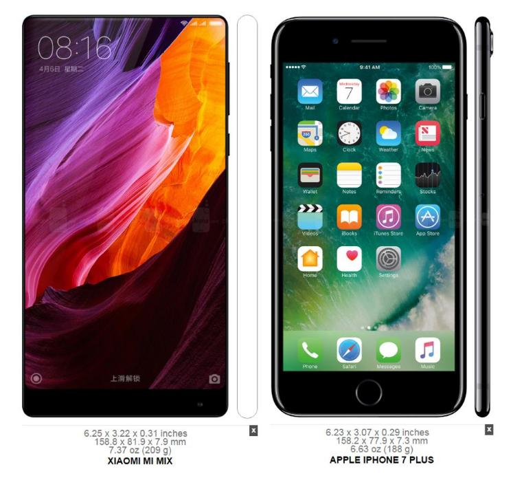 Xiaomi Mi Mix: the advantages and disadvantages of frameless