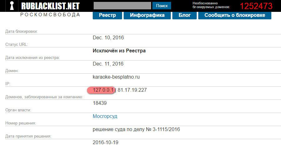 Roskomnadzor accidentally blocked himself