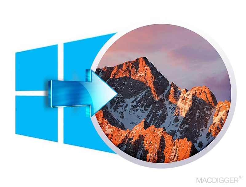 Decided to switch from Windows to Mac? All you need to know