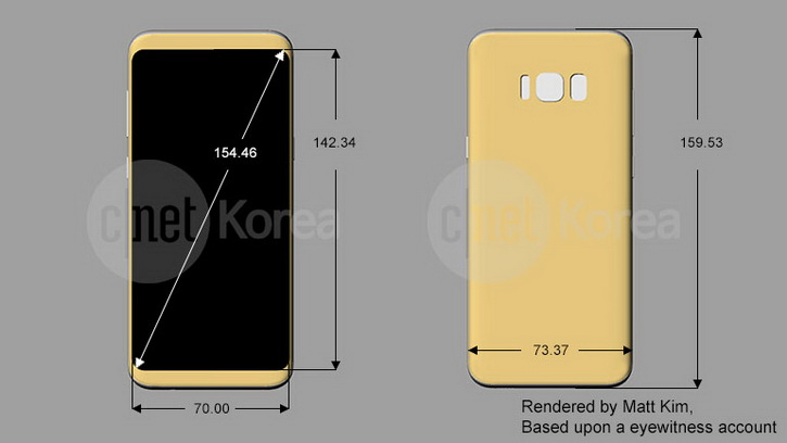 The design of the Samsung Galaxy S8 Plus and S8 shown in the conceptual images