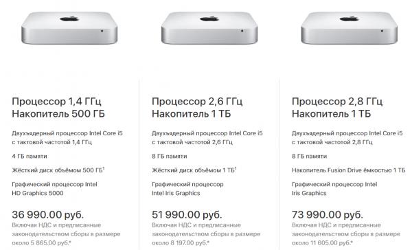Apple, what happened to the Mac mini?