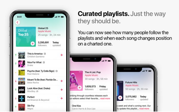 What would the Apple Music service if it was done for people