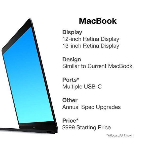 The online store has leaked the prices of new Apple products a week before the presentation
