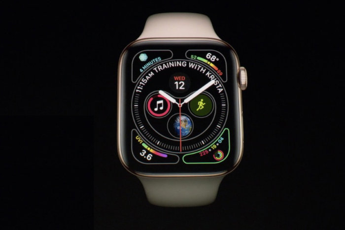 Extensions to the dials – the main problem of the Apple Watch