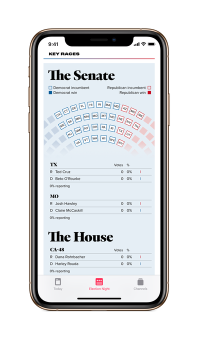 Innovation in News will allow Apple to monitor elections to the Senate of the United States in real time