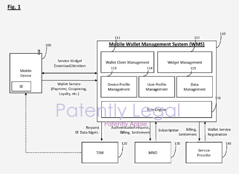 Patent trolls have declared the rights to Apple Pay