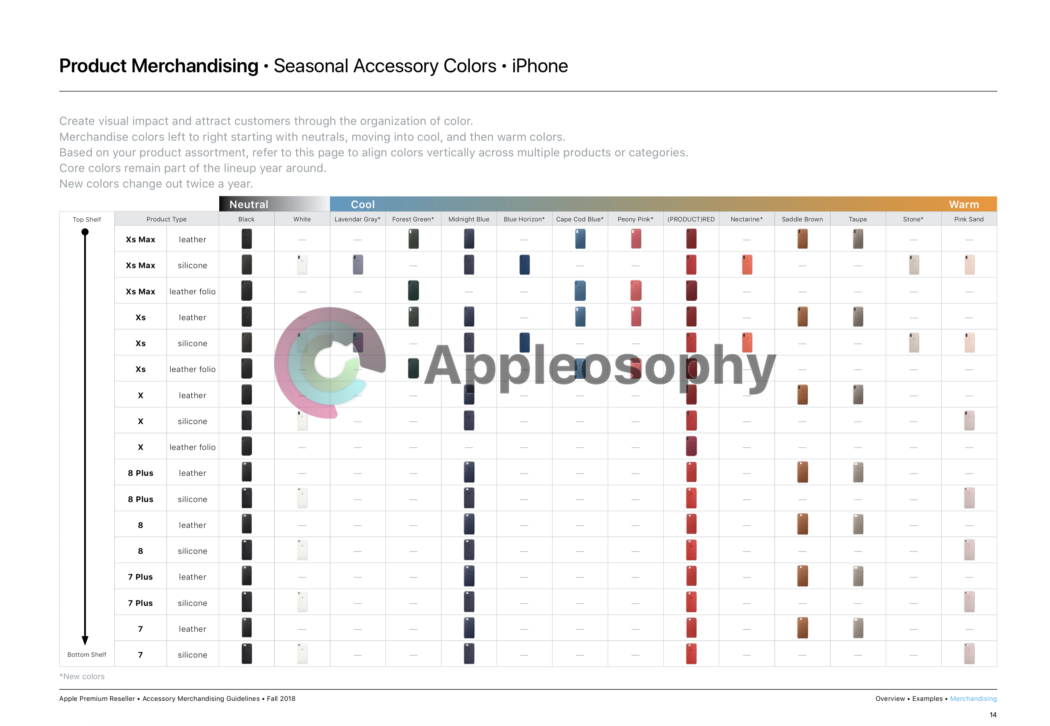 Apple Smart Battery Case for the iPhone XS is lit up in the documentation for Resellers