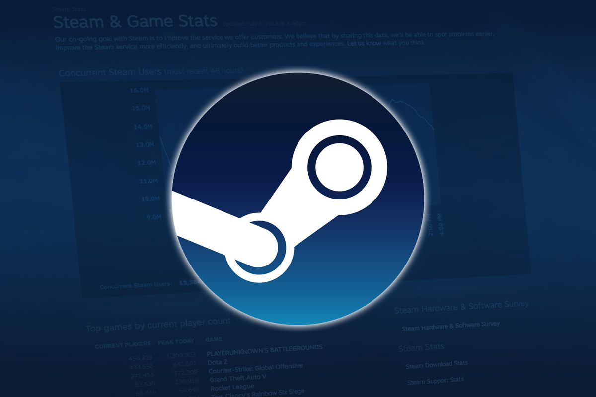 Steam will stop working on macOS Yosemite and earlier versions of the OS