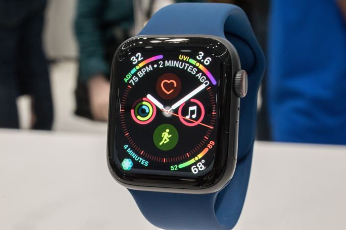 Apple dominates the smartwatch market, but is losing share